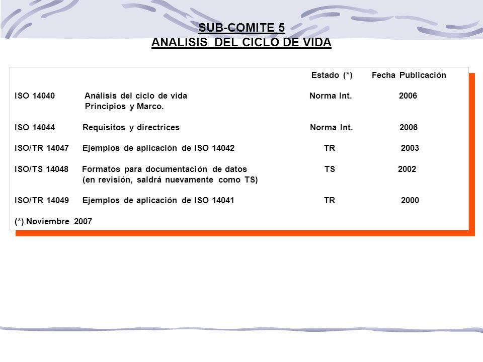 ANALISIS DEL CICLO DE VIDA