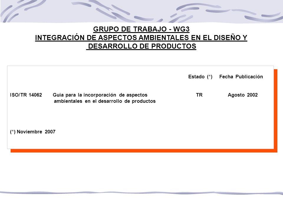 INTEGRACIÓN DE ASPECTOS AMBIENTALES EN EL DISEÑO Y