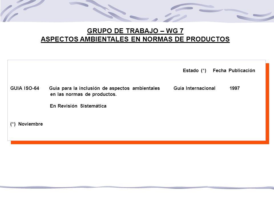 ASPECTOS AMBIENTALES EN NORMAS DE PRODUCTOS