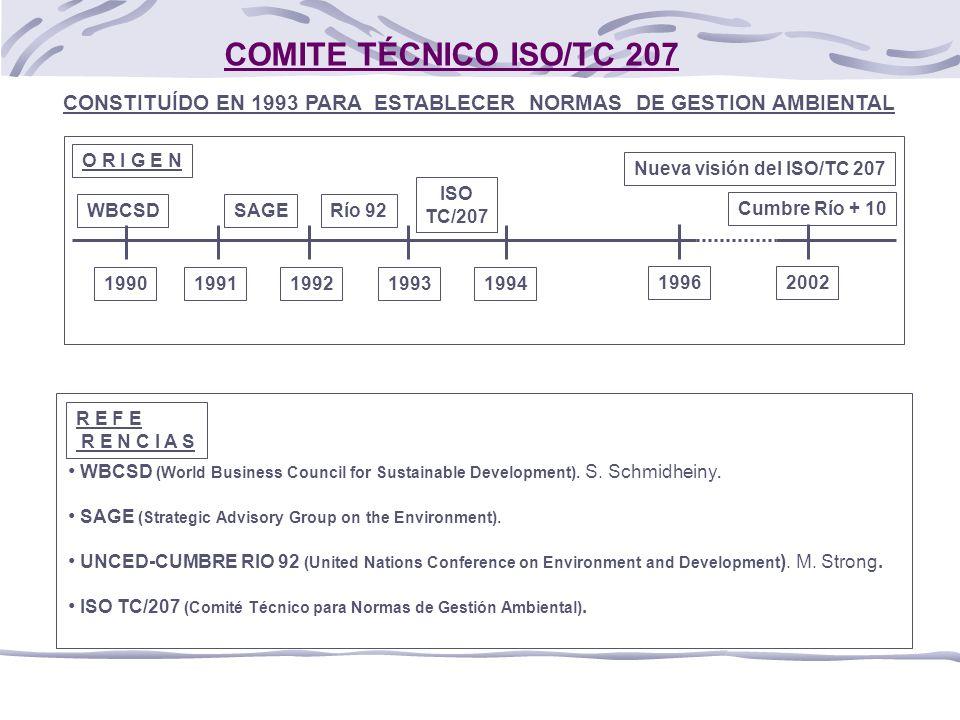 CONSTITUÍDO EN 1993 PARA ESTABLECER NORMAS DE GESTION AMBIENTAL