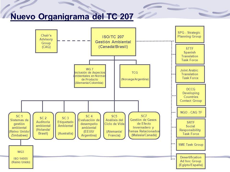 Nuevo Organigrama del TC 207