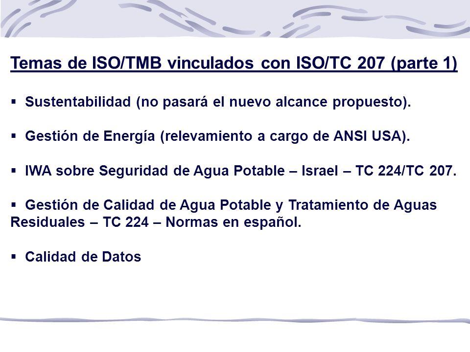 Temas de ISO/TMB vinculados con ISO/TC 207 (parte 1)
