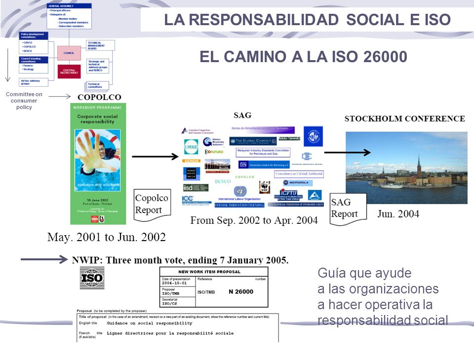 LA RESPONSABILIDAD SOCIAL E ISO Committee on consumer policy