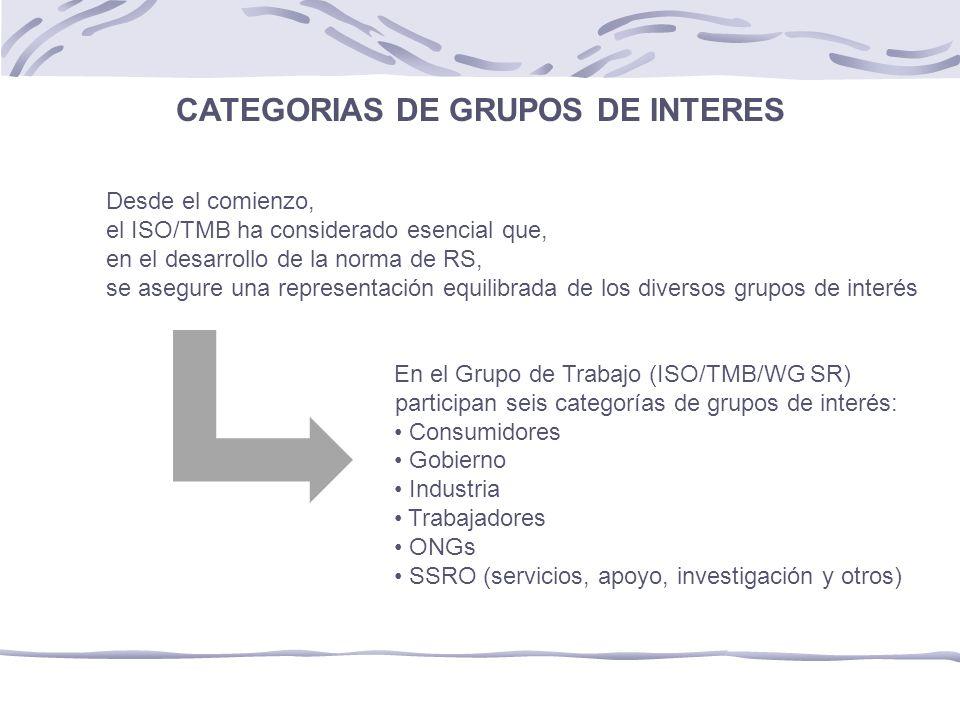 CATEGORIAS DE GRUPOS DE INTERES