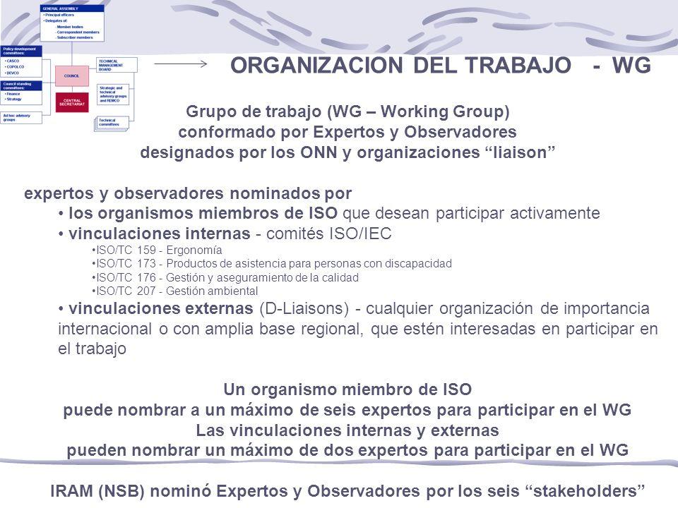 ORGANIZACION DEL TRABAJO - WG