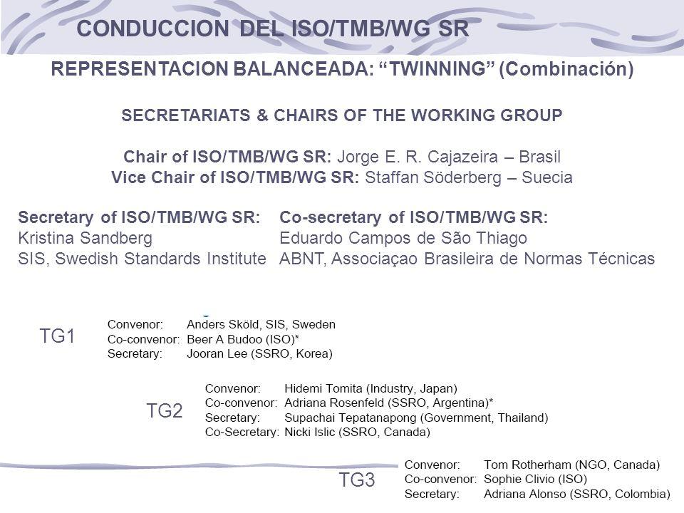 CONDUCCION DEL ISO/TMB/WG SR