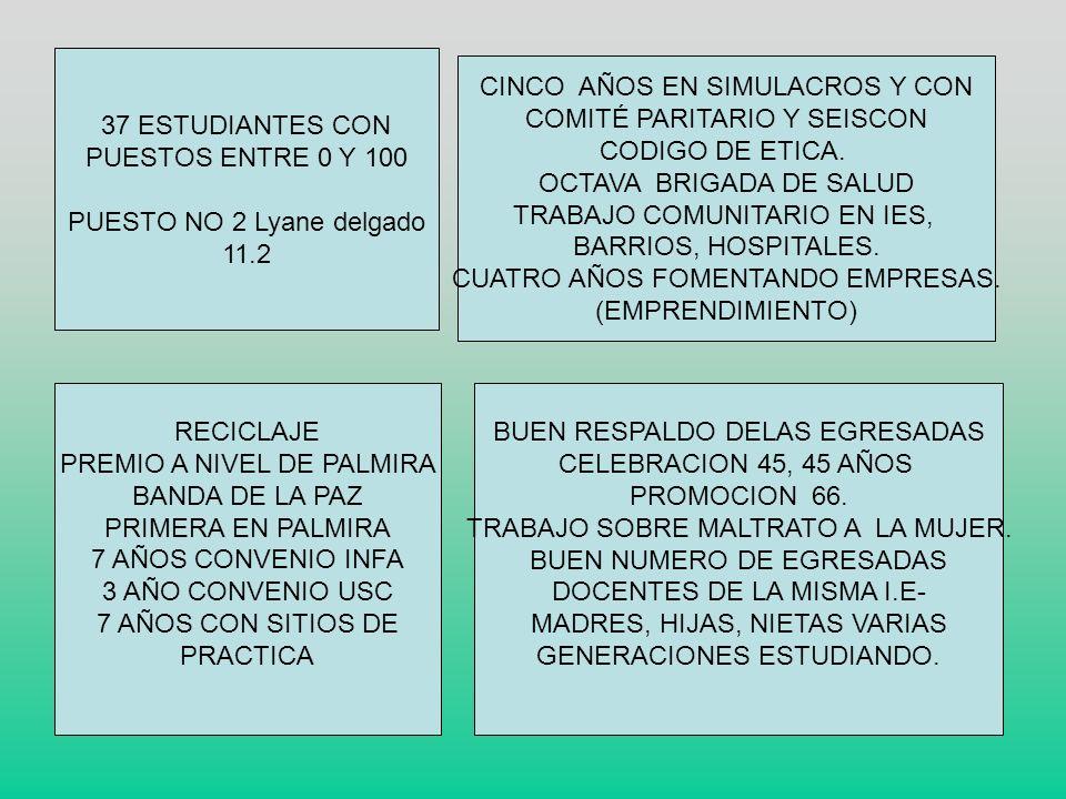 PUESTO NO 2 Lyane delgado 11.2 CINCO AÑOS EN SIMULACROS Y CON