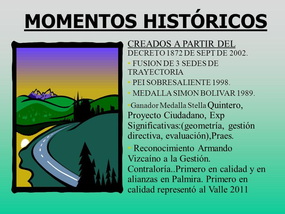 MOMENTOS HISTÓRICOS CREADOS A PARTIR DEL DECRETO 1872 DE SEPT DE 2002.
