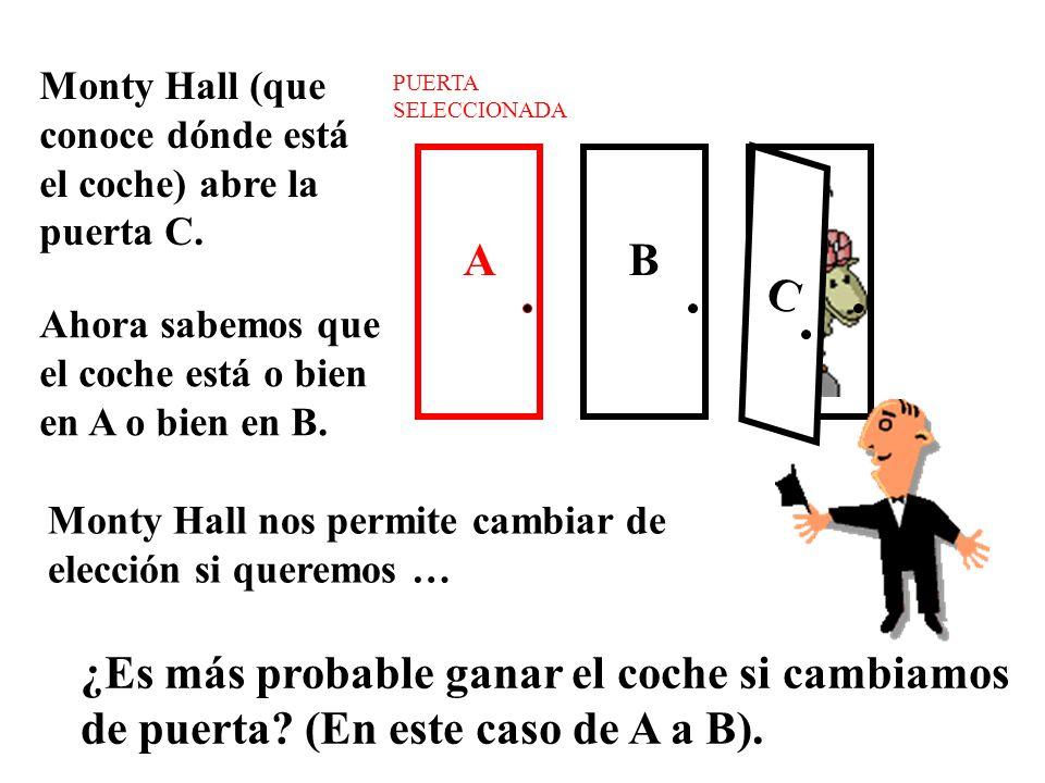 Monty Hall (que conoce dónde está el coche) abre la puerta C.