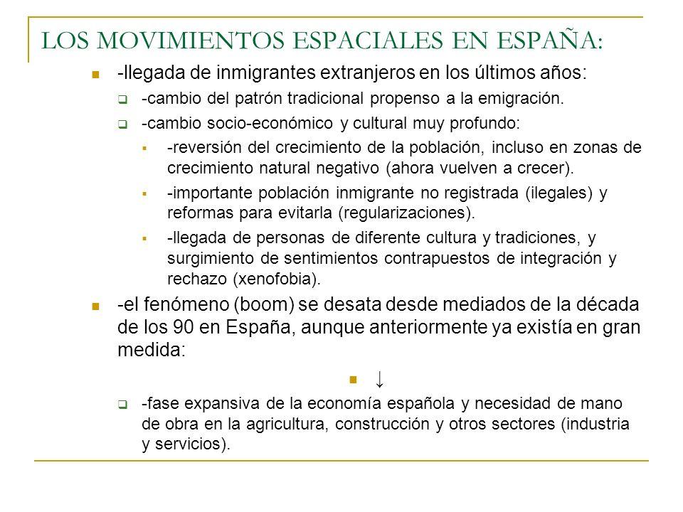 LOS MOVIMIENTOS ESPACIALES EN ESPAÑA: