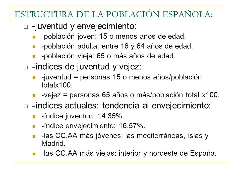 ESTRUCTURA DE LA POBLACIÓN ESPAÑOLA: