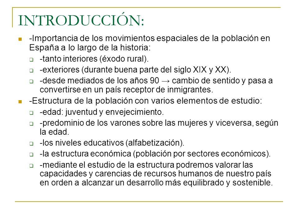 INTRODUCCIÓN: -Importancia de los movimientos espaciales de la población en España a lo largo de la historia: