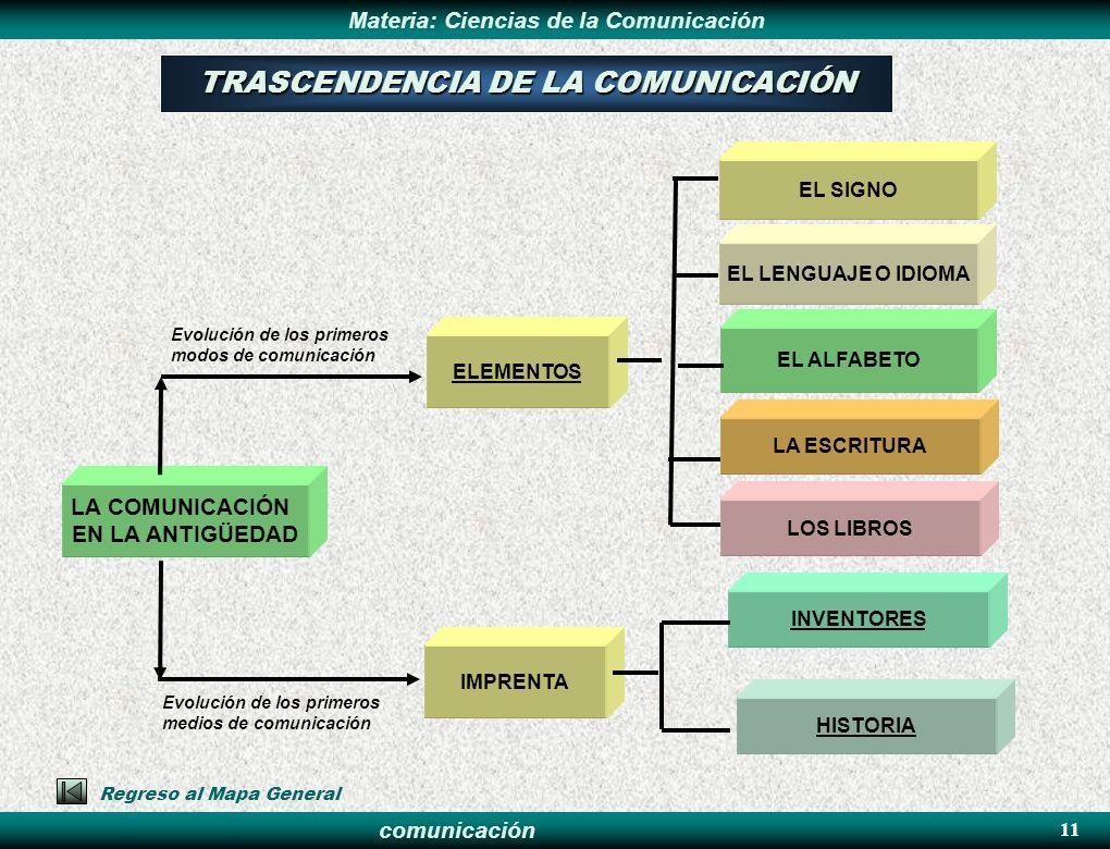 TRASCENDENCIA DE LA COMUNICACIÓN