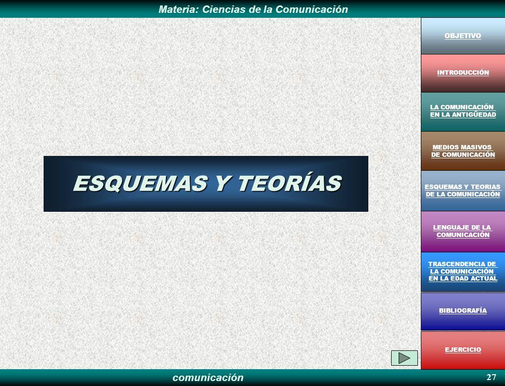 ESQUEMAS Y TEORÍAS 27 OBJETIVO INTRODUCCIÓN LA COMUNICACIÓN