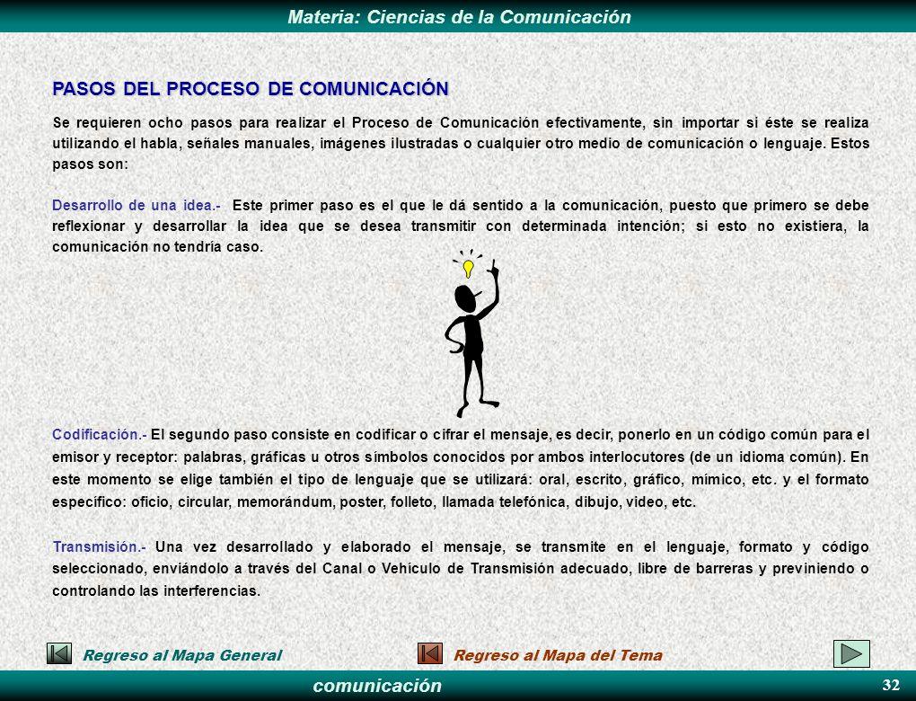 PASOS DEL PROCESO DE COMUNICACIÓN