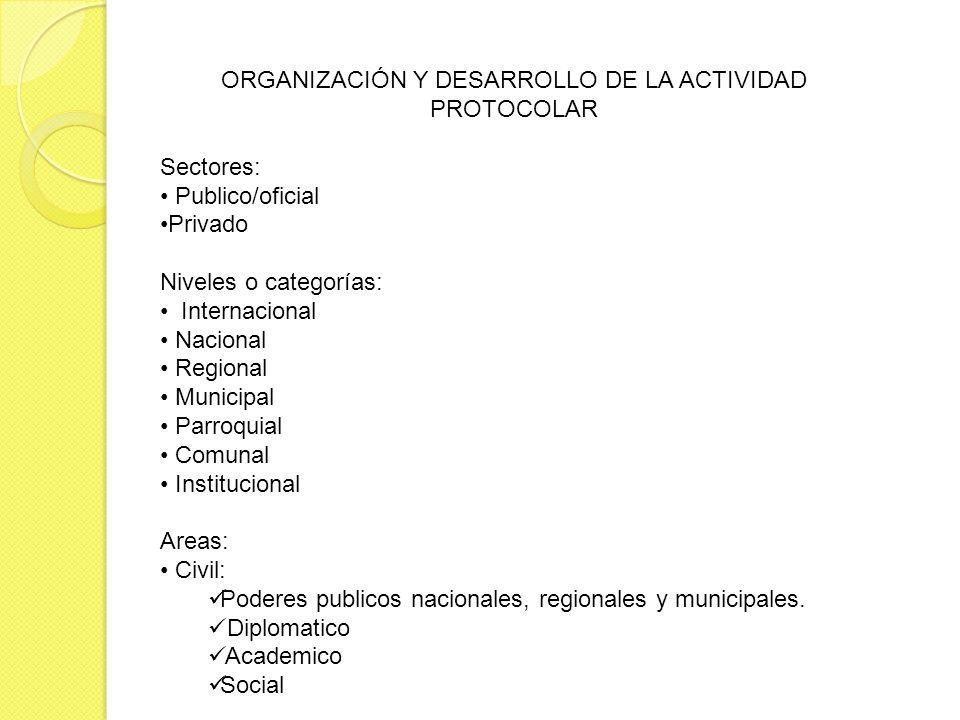 ORGANIZACIÓN Y DESARROLLO DE LA ACTIVIDAD PROTOCOLAR