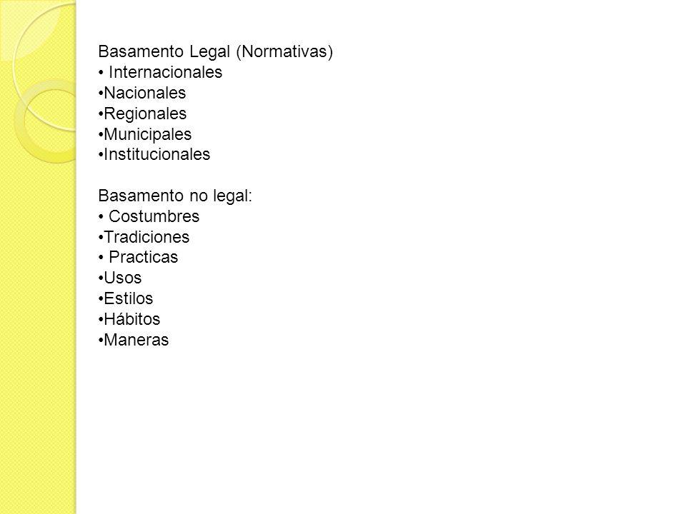 Basamento Legal (Normativas)