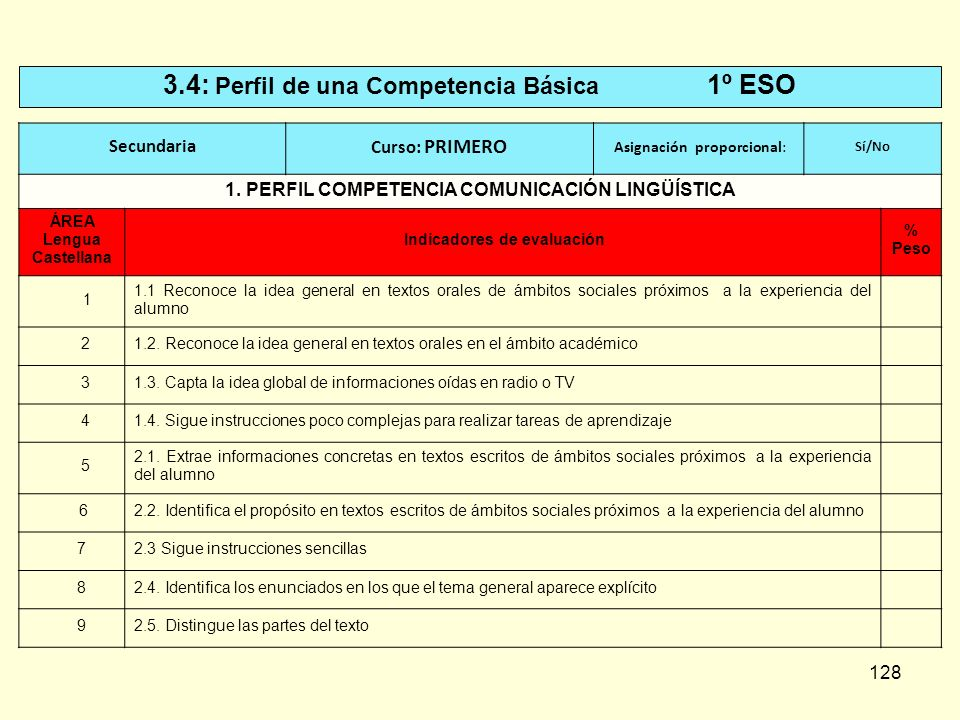 3.4: Perfil de una Competencia Básica 1º ESO