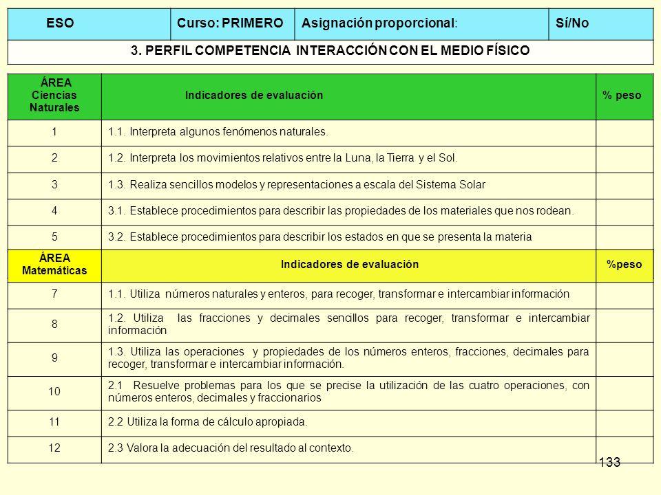 3. PERFIL COMPETENCIA INTERACCIÓN CON EL MEDIO FÍSICO
