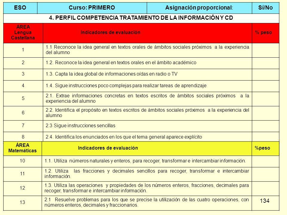 4. PERFIL COMPETENCIA TRATAMIENTO DE LA INFORMACIÓN Y CD