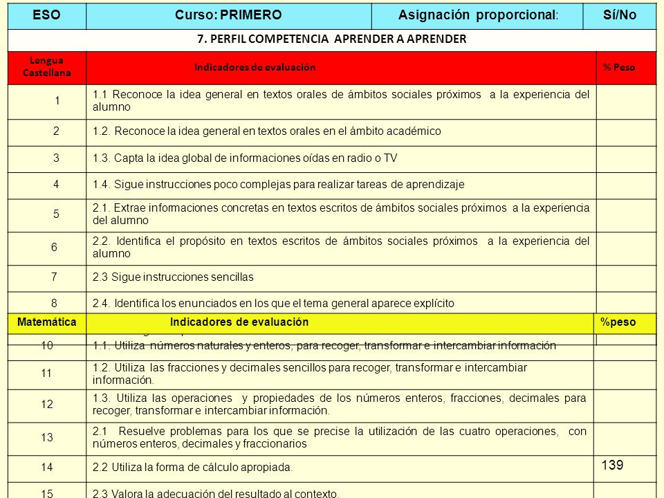 7. PERFIL COMPETENCIA APRENDER A APRENDER