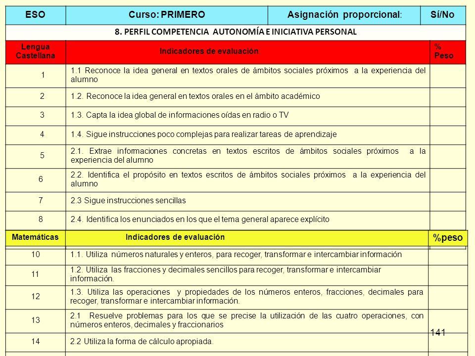 8. PERFIL COMPETENCIA AUTONOMÍA E INICIATIVA PERSONAL