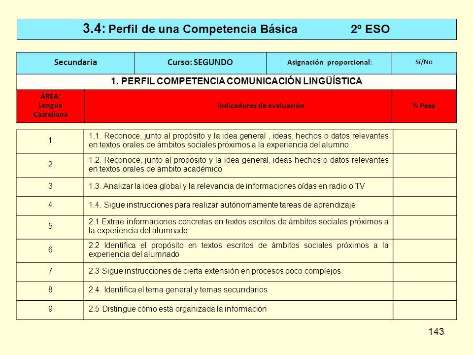 3.4: Perfil de una Competencia Básica 2º ESO
