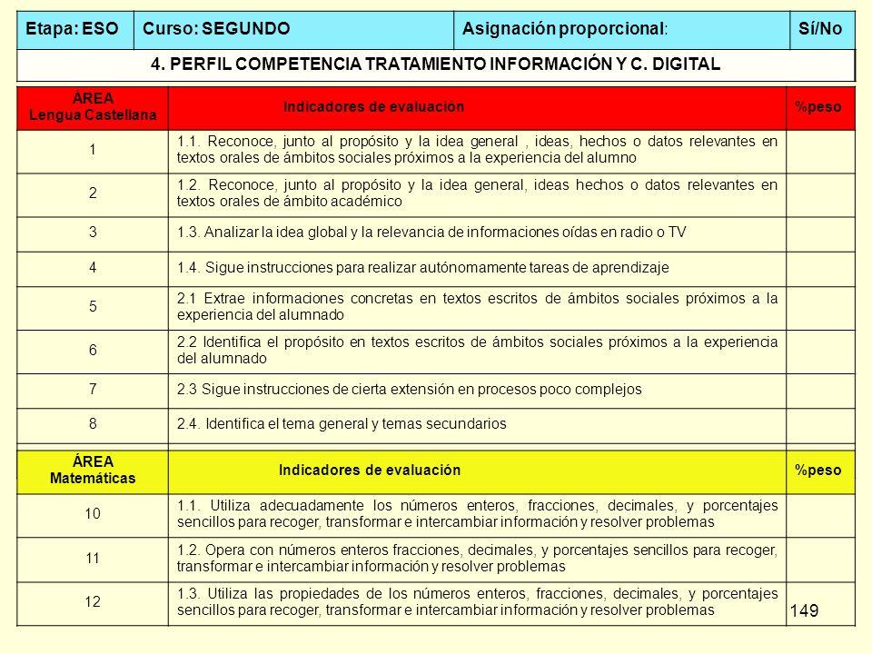 4. PERFIL COMPETENCIA TRATAMIENTO INFORMACIÓN Y C. DIGITAL