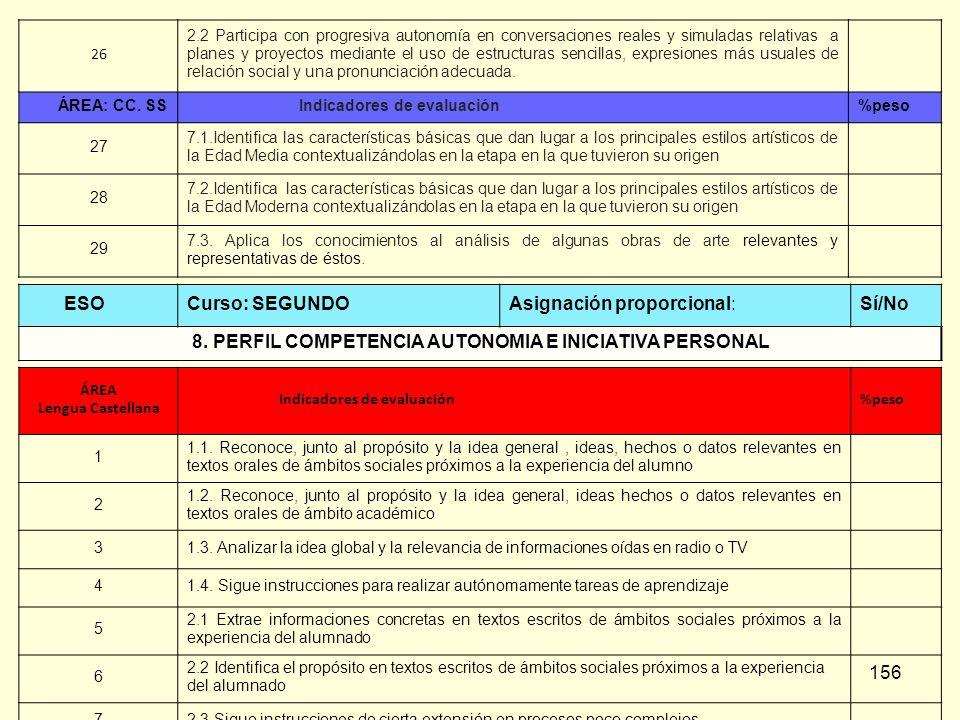 8. PERFIL COMPETENCIA AUTONOMIA E INICIATIVA PERSONAL