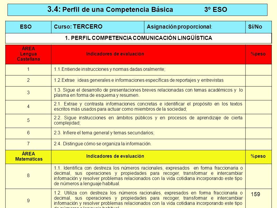 3.4: Perfil de una Competencia Básica 3º ESO