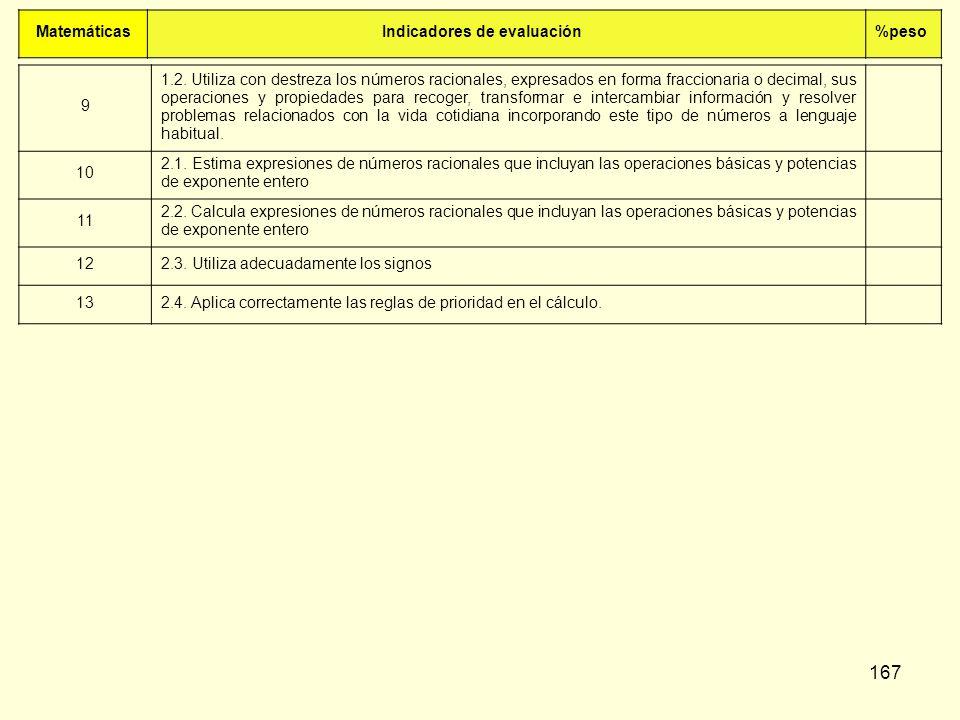 Matemáticas Indicadores de evaluación. %peso. 9.