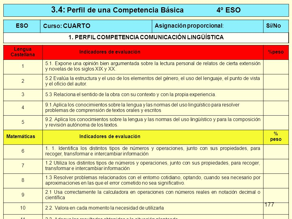 3.4: Perfil de una Competencia Básica 4º ESO