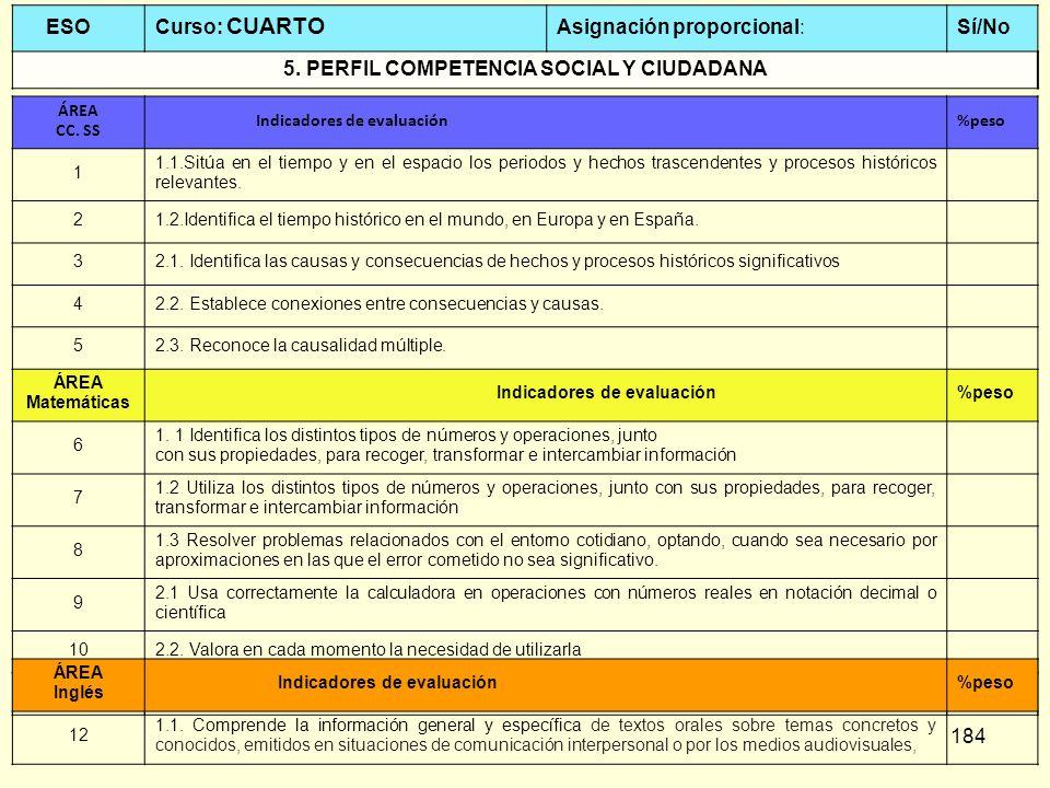 5. PERFIL COMPETENCIA SOCIAL Y CIUDADANA