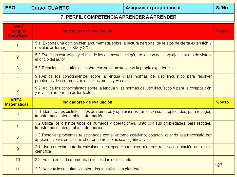 7. PERFIL COMPETENCIA APRENDER A APRENDER ÁREA Lengua Castellana