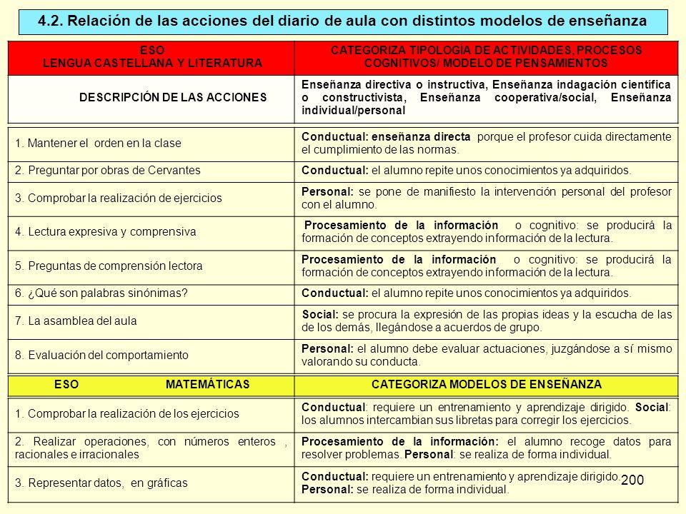 LENGUA CASTELLANA Y LITERATURA CATEGORIZA MODELOS DE ENSEÑANZA
