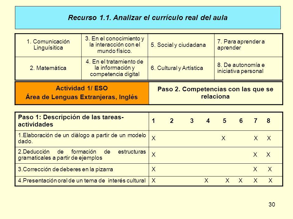 Recurso 1.1. Analizar el currículo real del aula
