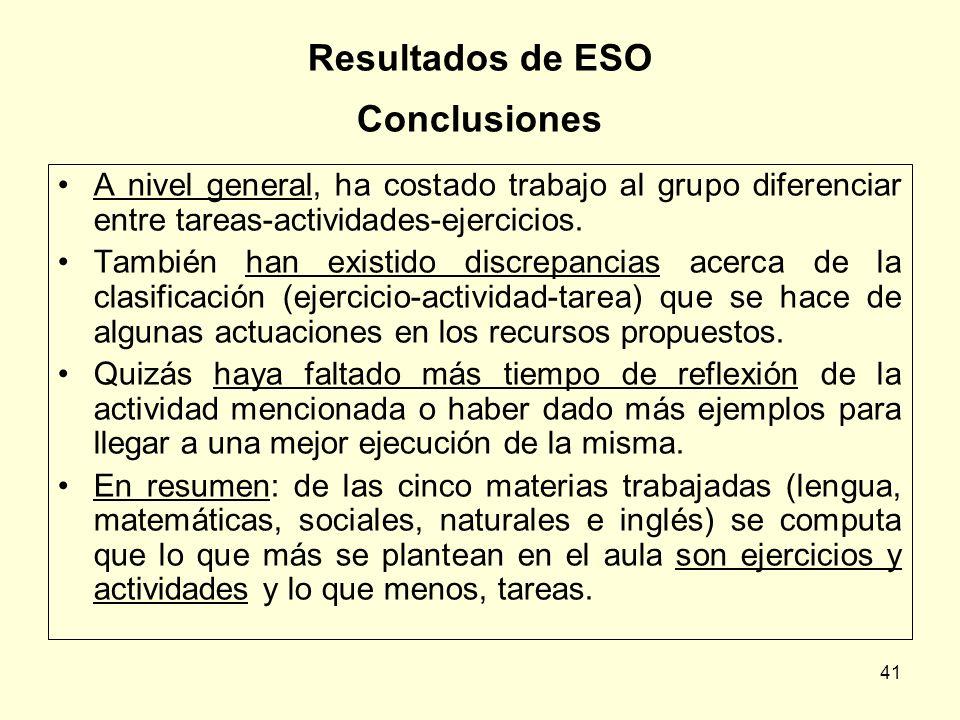 Resultados de ESO Conclusiones