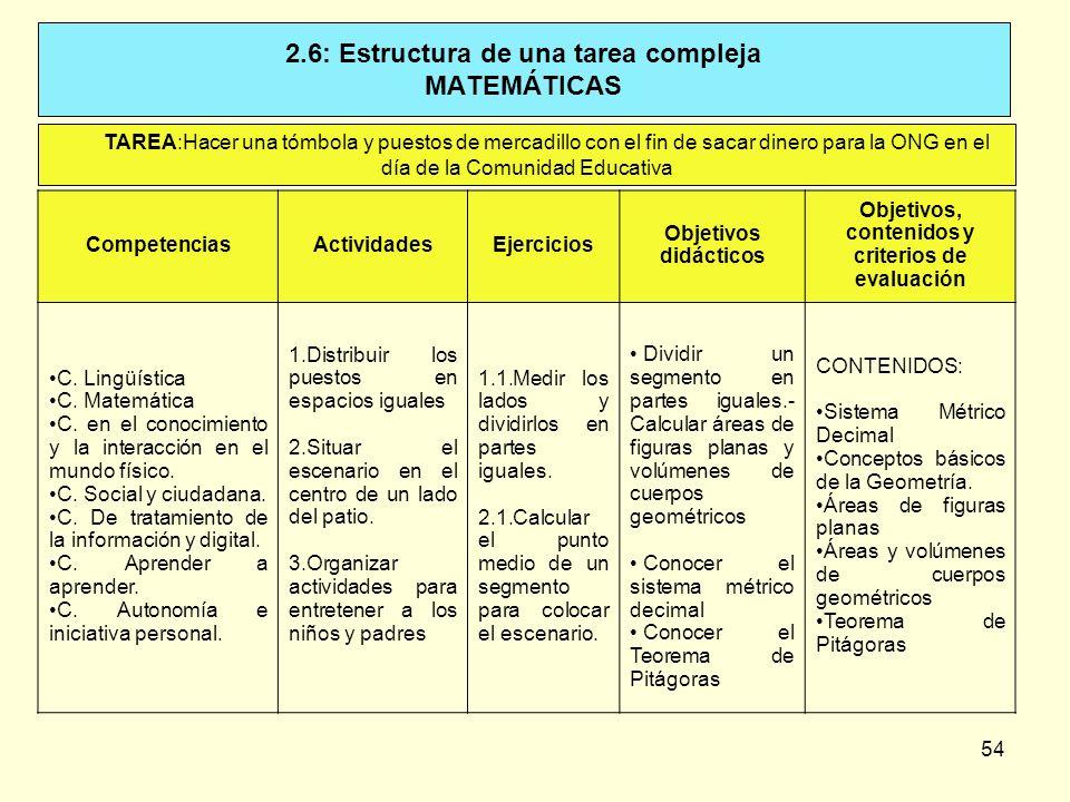2.6: Estructura de una tarea compleja MATEMÁTICAS