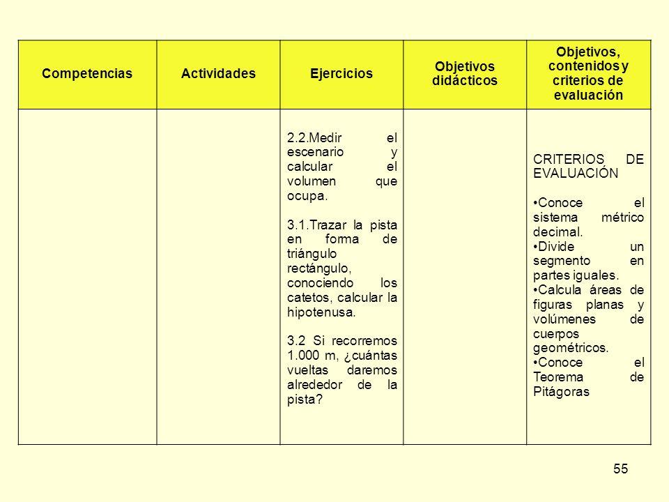 Objetivos, contenidos y criterios de evaluación