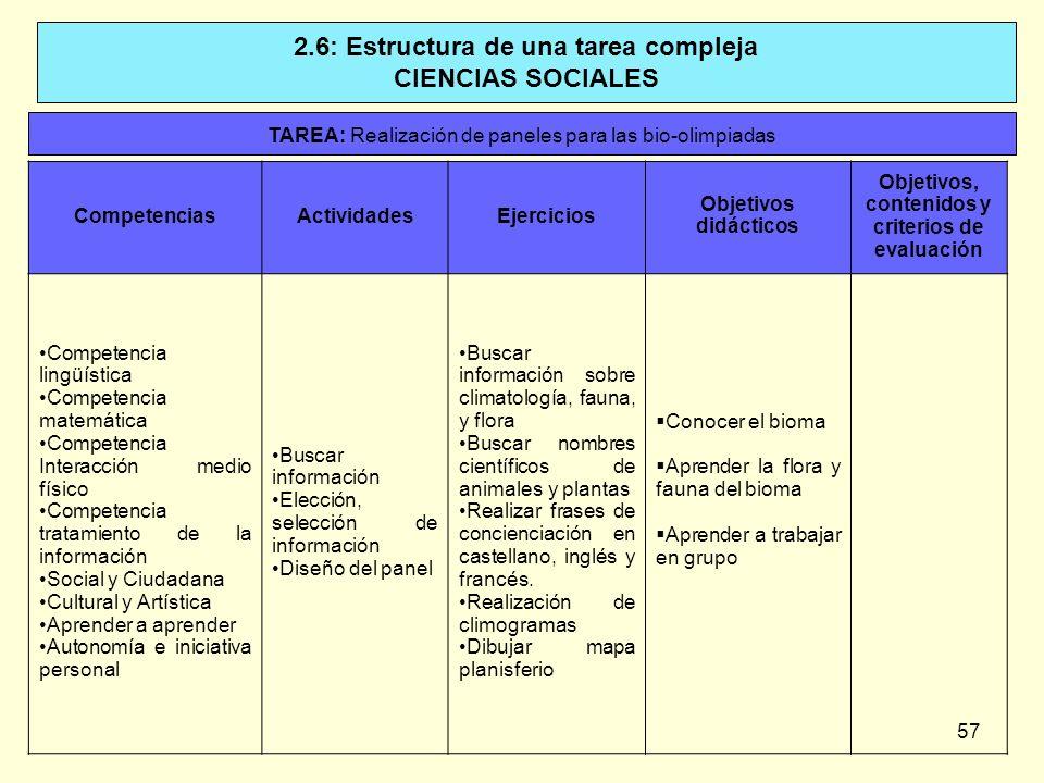 2.6: Estructura de una tarea compleja CIENCIAS SOCIALES