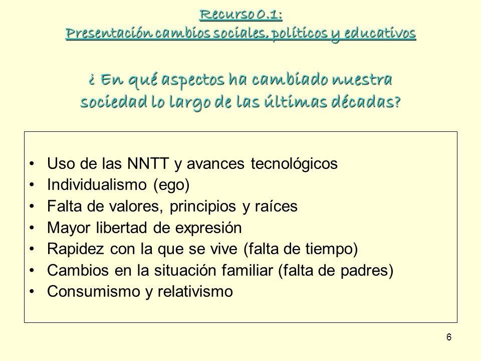 Uso de las NNTT y avances tecnológicos Individualismo (ego)