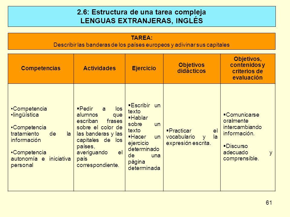 2.6: Estructura de una tarea compleja LENGUAS EXTRANJERAS, INGLÉS