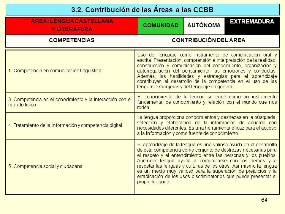 3.2. Contribución de las Áreas a las CCBB ÁREA: LENGUA CASTELLANA