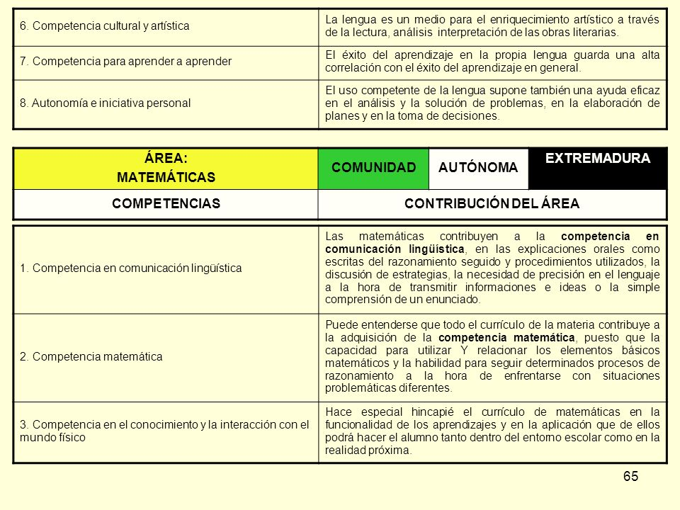 ÁREA: MATEMÁTICAS COMUNIDAD AUTÓNOMA EXTREMADURA COMPETENCIAS