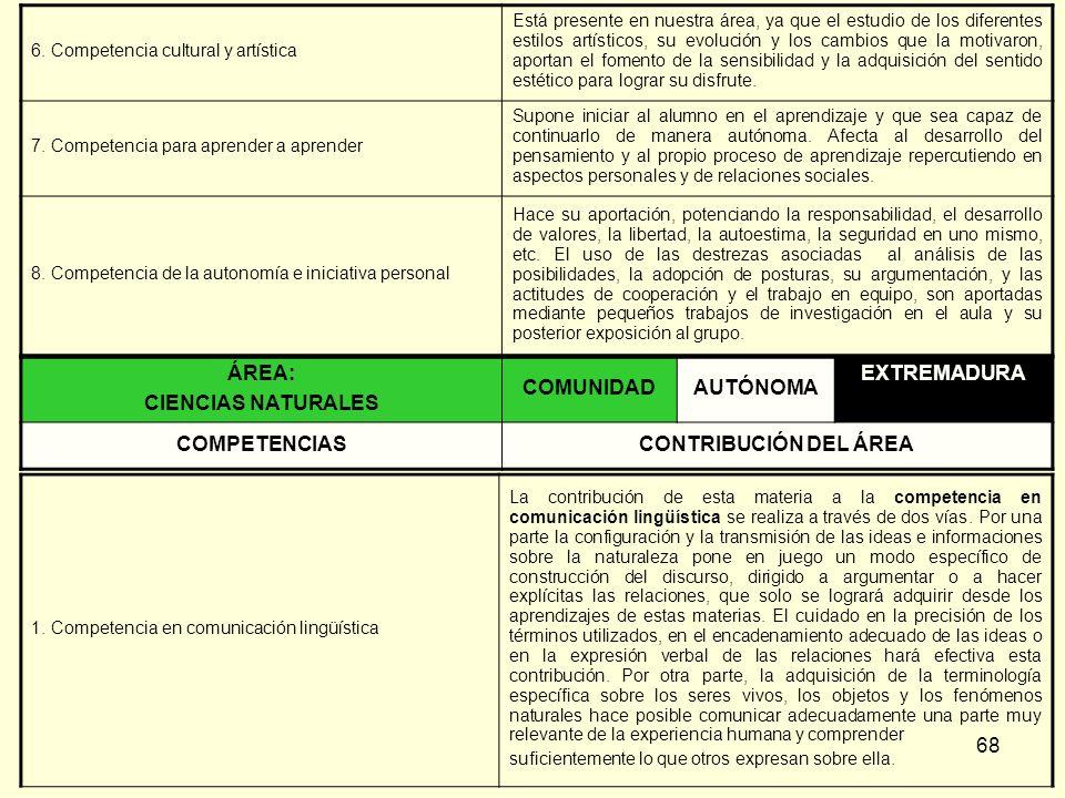 ÁREA: CIENCIAS NATURALES COMUNIDAD AUTÓNOMA EXTREMADURA COMPETENCIAS