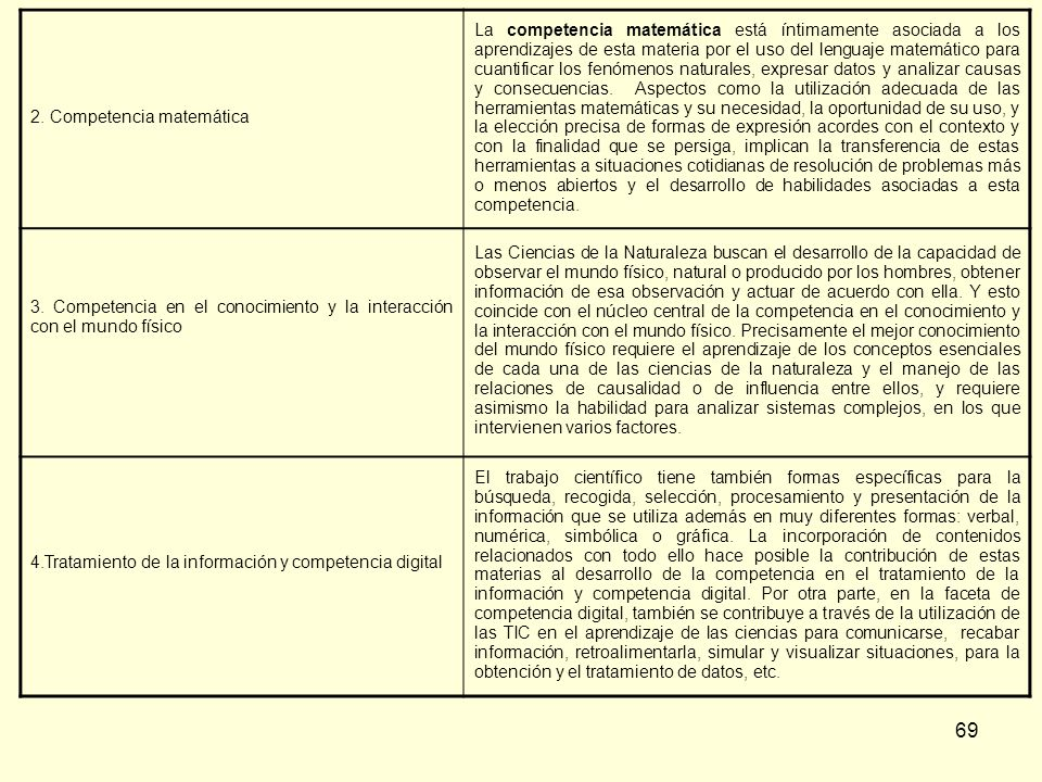 2. Competencia matemática