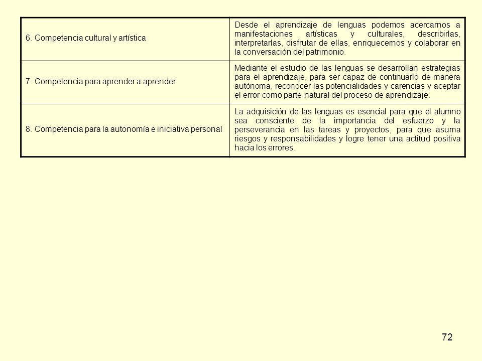 6. Competencia cultural y artística