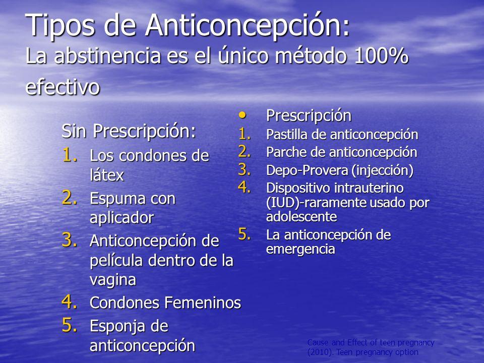 Tipos de Anticoncepción: La abstinencia es el único método 100% efectivo