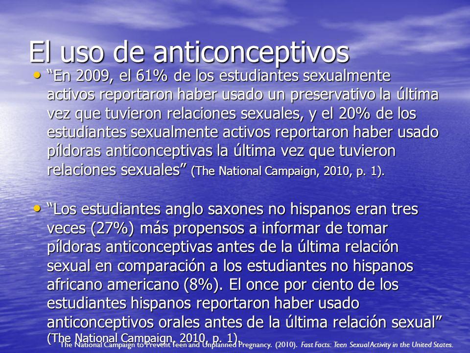 El uso de anticonceptivos