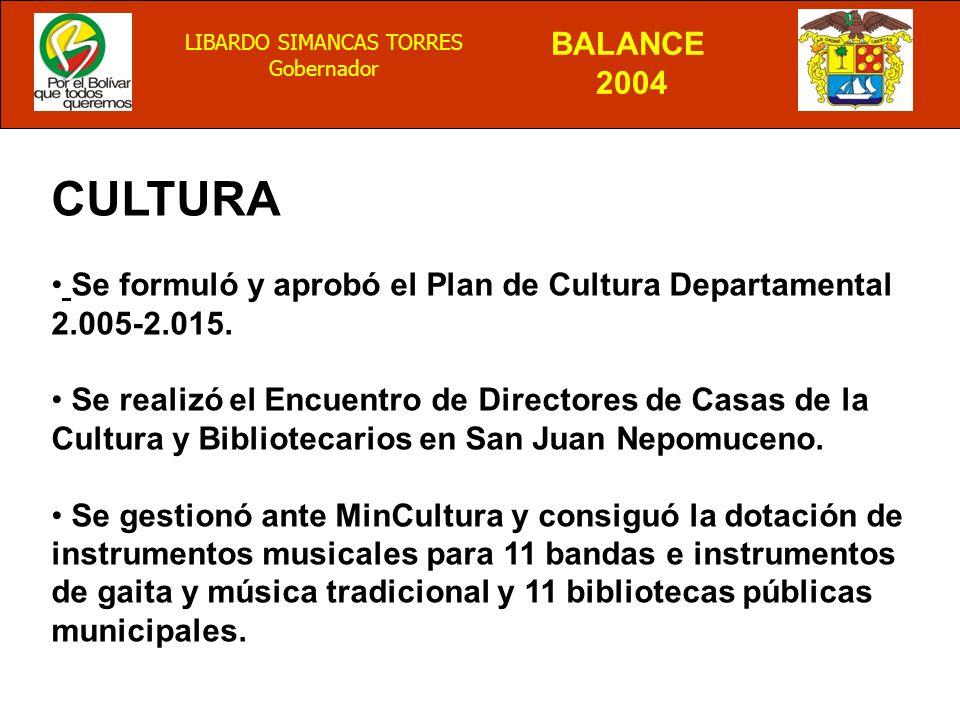 CULTURA Se formuló y aprobó el Plan de Cultura Departamental 2.005-2.015.